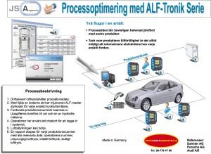 Processoptimering med ALF Serie Tronic